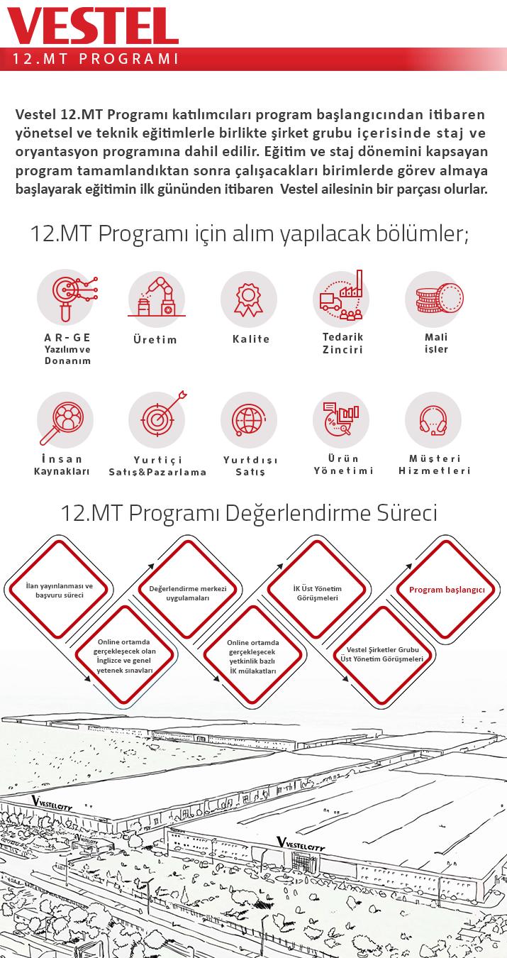 MT Programı